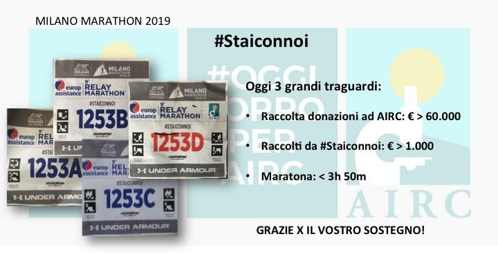 #Staiconnoi